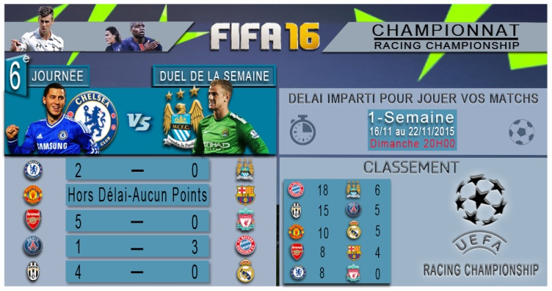 proposition de championnat FIFA 16 - Page 3 6_yme_10