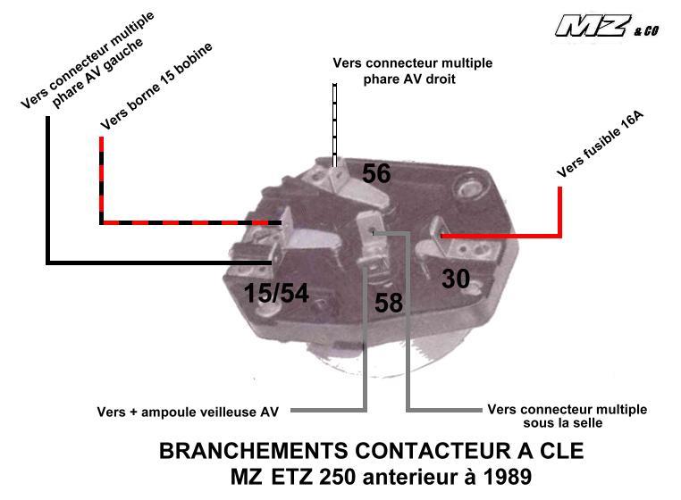 Connexion neiman Contac10