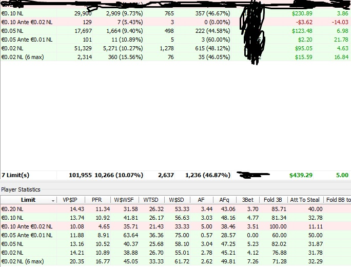 bankroll management Captpr10