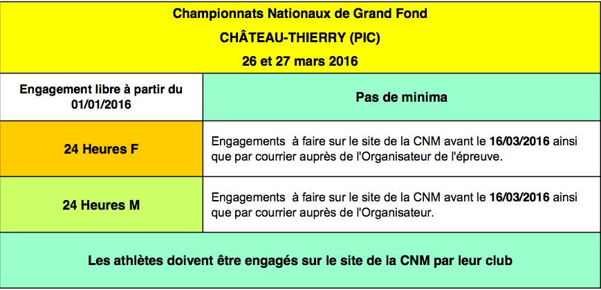 Championnats Nationaux de Grand Fond: 26-27 mars 2016 Sans_t10