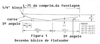 Entenda o flutuador para seu Aeromodelo Untitl10