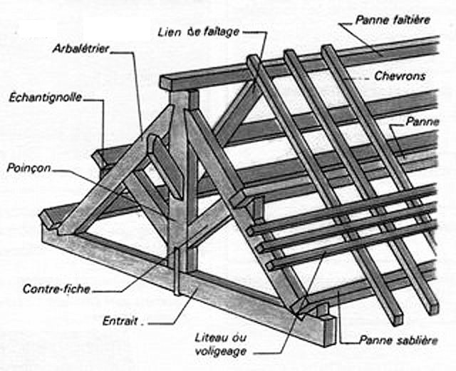 Invention d'un outil de mesure pour la pose de lambris entre les pannes de la charpente Voca_e10