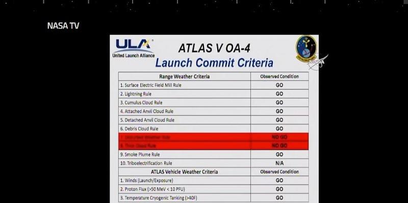 Lancement Atlas V - Cygnus OA-4 (ex Orb-4) - 6 décembre 2015 - Page 4 Sans_t18