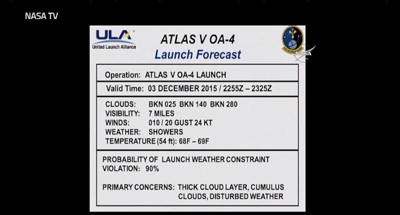Lancement Atlas V - Cygnus OA-4 (ex Orb-4) - 6 décembre 2015 - Page 4 Sans_t19
