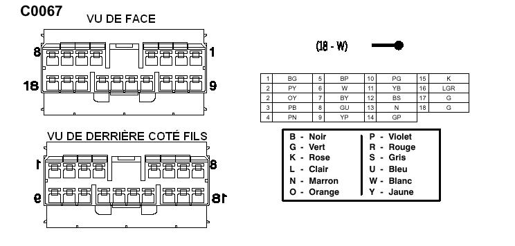 Supression prise C101/C202 C006710