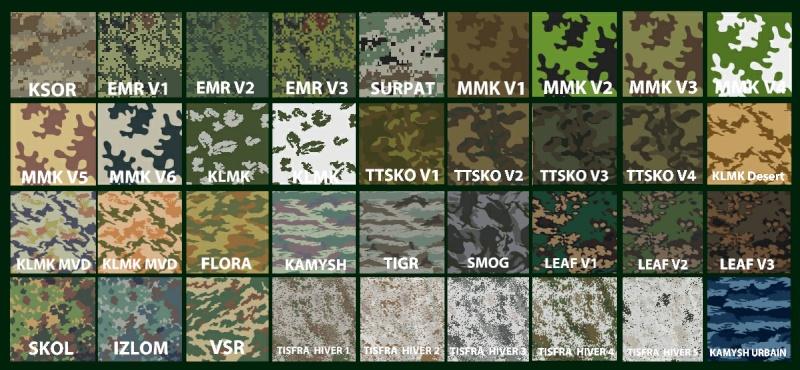 Les camouflages soviétiques et russes 14524011