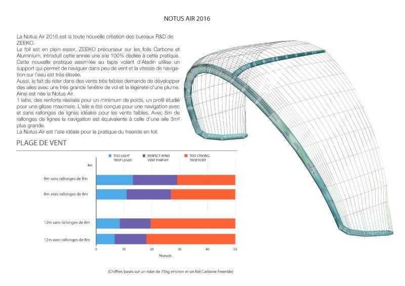Notus AIR: kite 100% dédié au foil Zeeko_11