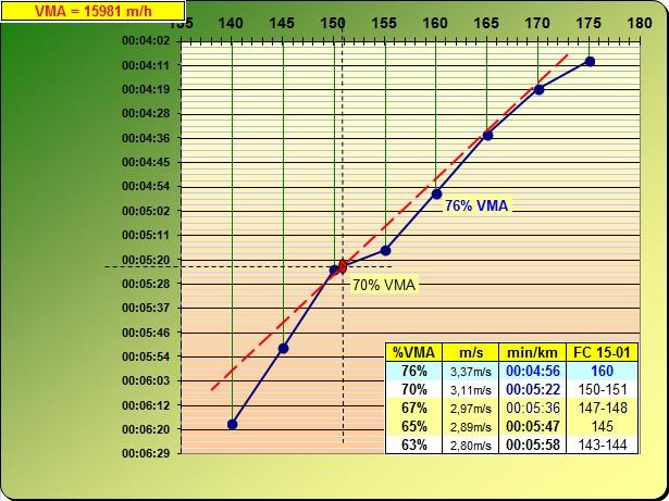 Manudnantes---)trail de Guerledan-58km(1600D)-15 mai 2016 Test_p11