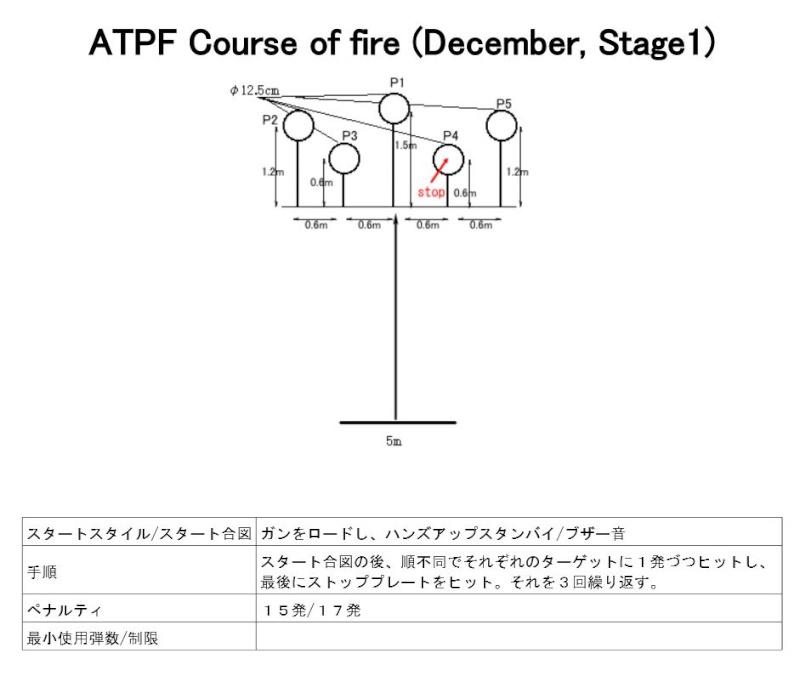 match ATPF de décembre 2015 Atpf_d10