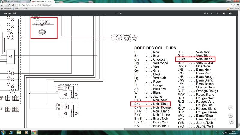 code erreur 21 Code_e11