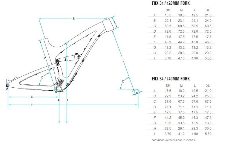 (The end) Nouveau velo  attente reception / choix roues ?  - Page 2 P4pb1010