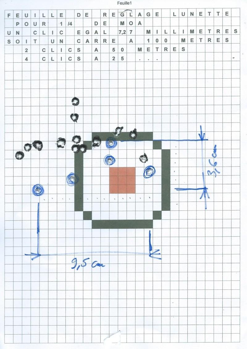 Carabine pour petit gibier - Page 2 Cible_10