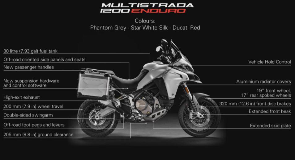 Ducati Multistrada 1200 Enduro Multis10