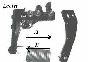 Fonctionnement répartiteur de frein arrière ? Rypart12