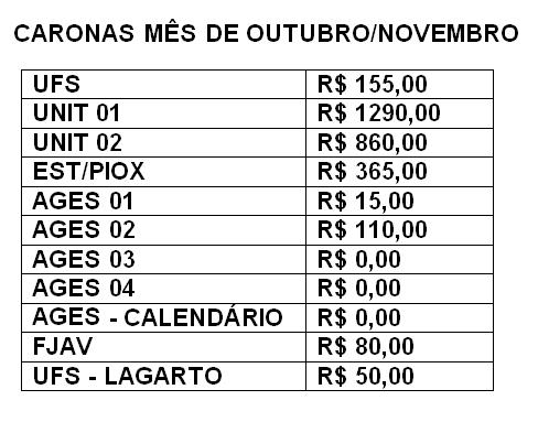 MÊS DE OUTUBRO/NOVEMBRO Carona14