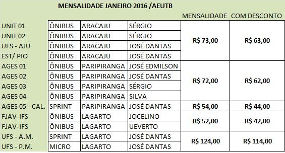 MENSALIDADE DO MÊS DE JANEIRO 2016 - CADASTRO E RECADASTRO Mensal11