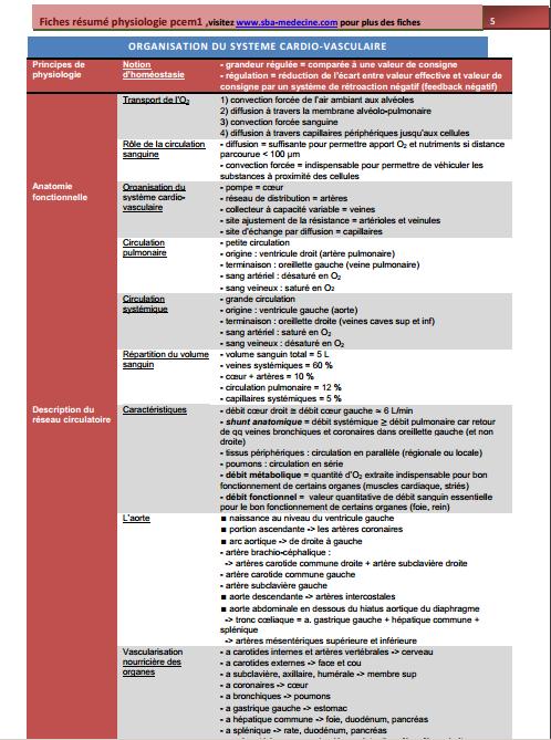 [fiche]:Fiches résumé physiologie pcem1 1er année medecine pdf  - Page 10 Sans_t23