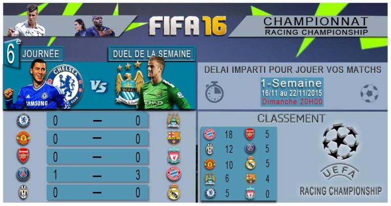 proposition de championnat FIFA 16 - Page 3 12244810