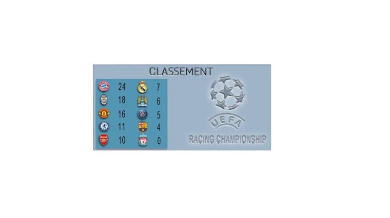 proposition de championnat FIFA 16 - Page 3 Classe10