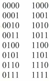 Bombe à minuteur et code de désamorçage Numari10