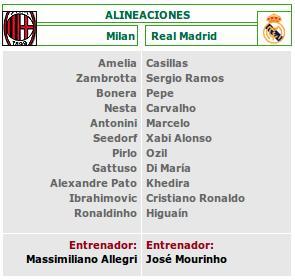 A.C MILÁN-Real Madrid Sin_ta10