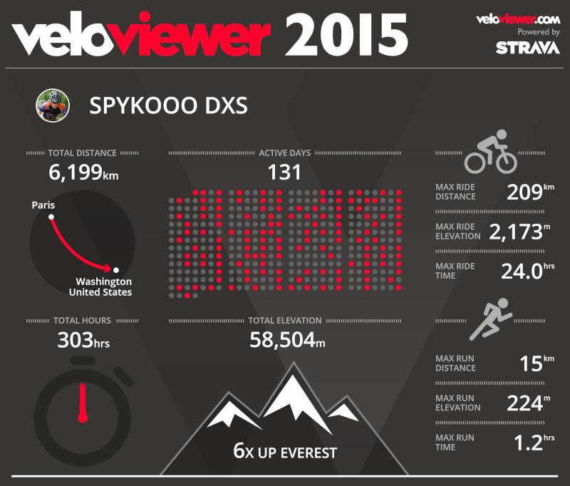 La saison vtt 2015 se termine ! racontez un peu ...  Index10
