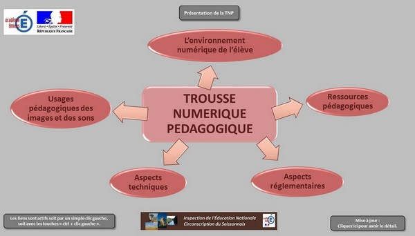 LA TROUSSE NUMERIQUE PEDAGOGIQUE (TNP) Tnp10