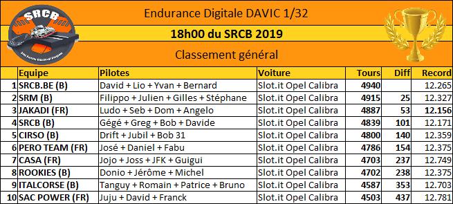 18 Heures du SRCB 2019 Classe16