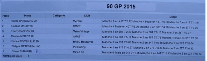 1er Grand Prix Mini-Z 65  Classe11