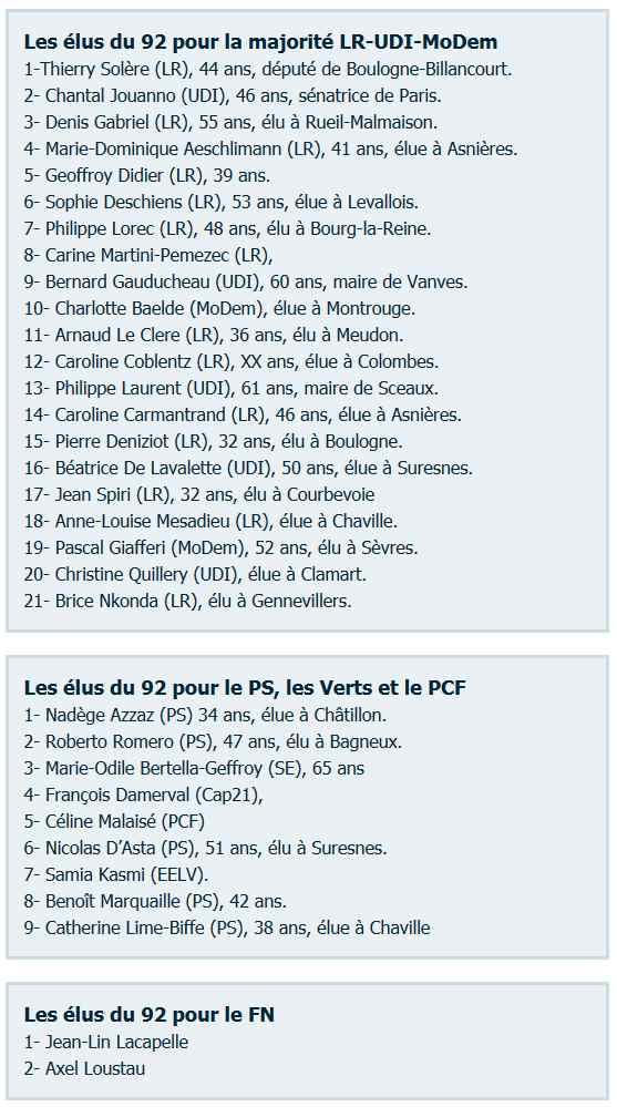 Elections régionales à Boulogne-Billancourt Clipbo57