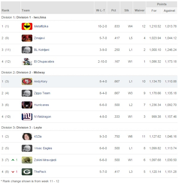 NFL Srbija Prime - Page 6 67567511