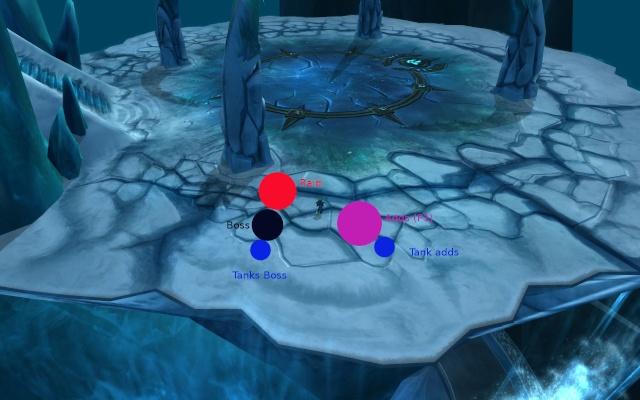Résumé de la stratégie de Arthas. Schema11