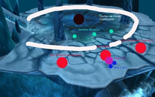 Résumé de la stratégie de Arthas. Schema12