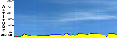 Presentation of the 10th Season - Présentation calendrier saison 10 - Temporada 10 Ronde_10