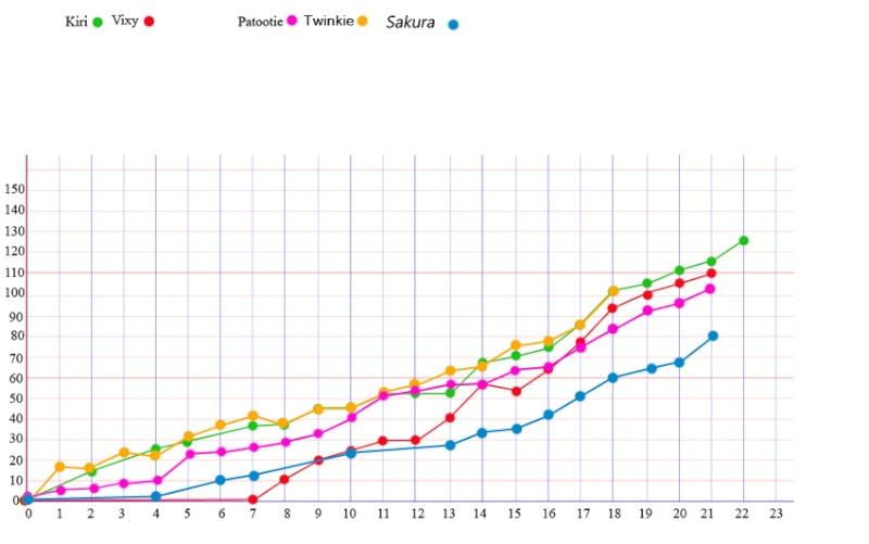 DTC Maître Gonzo xXx PRH-KRL Sakura Bloom Courbe10