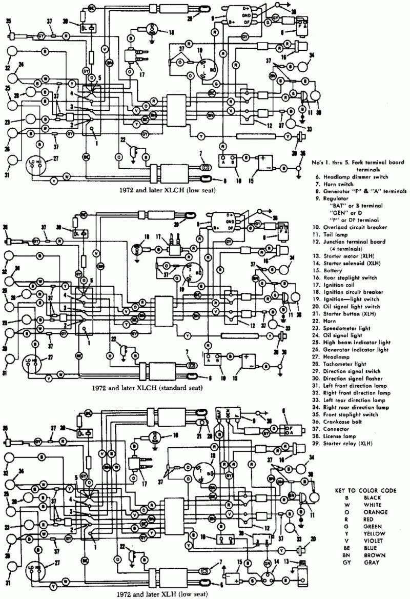besoin d aide pour schéma électrique 1972xl10