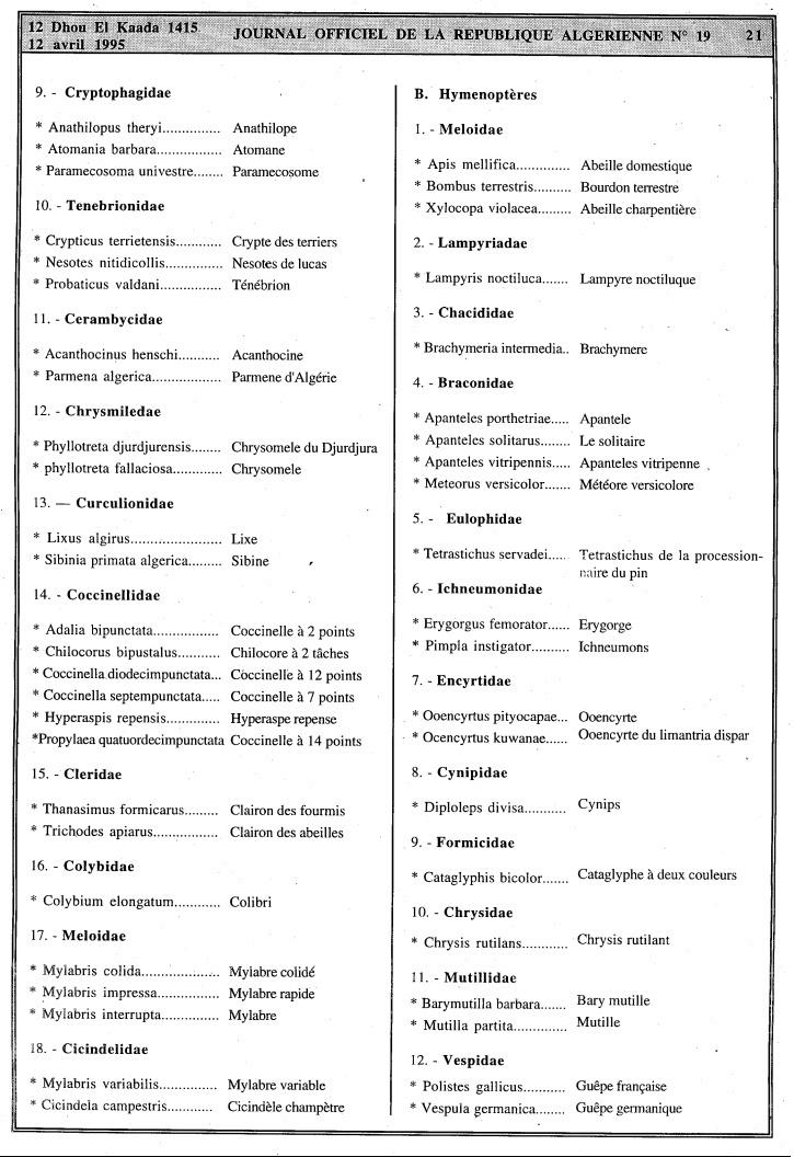 ¤~~Décret et Arrêté relatifs aux espèces animales non-domestiques protégées~~¤ 05-11-14