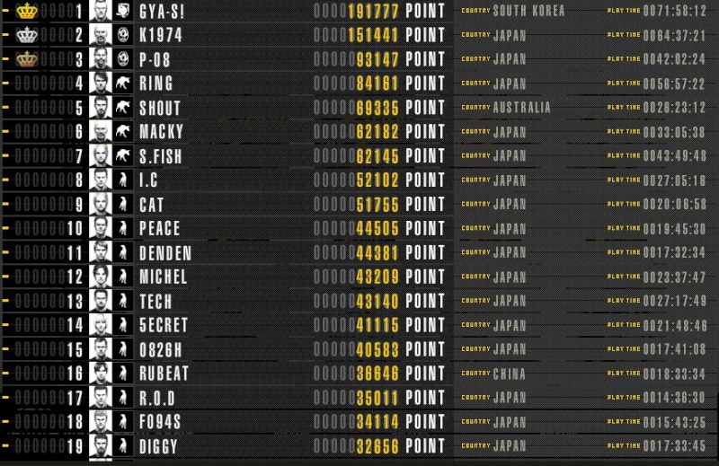 New MGS game online!! Rank210
