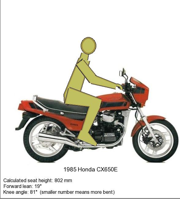 Breva 750 vs CXE 650 Honda_10