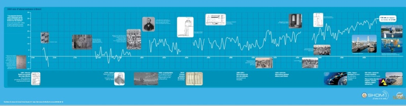 Carte interactive de la montée du niveau des océans  Brest10