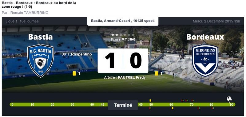Après match : Bastia - Bordeaux S31