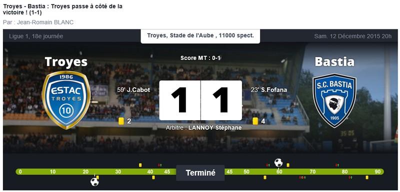 Après match : Troyes - Bastia S44