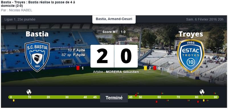 Après match : Bastia - Troyes S86