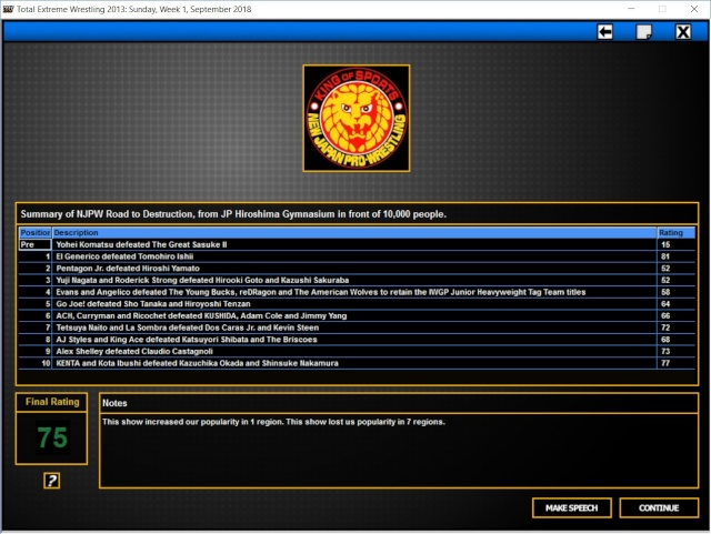 TBK Books NJPW - Page 7 Road_t10