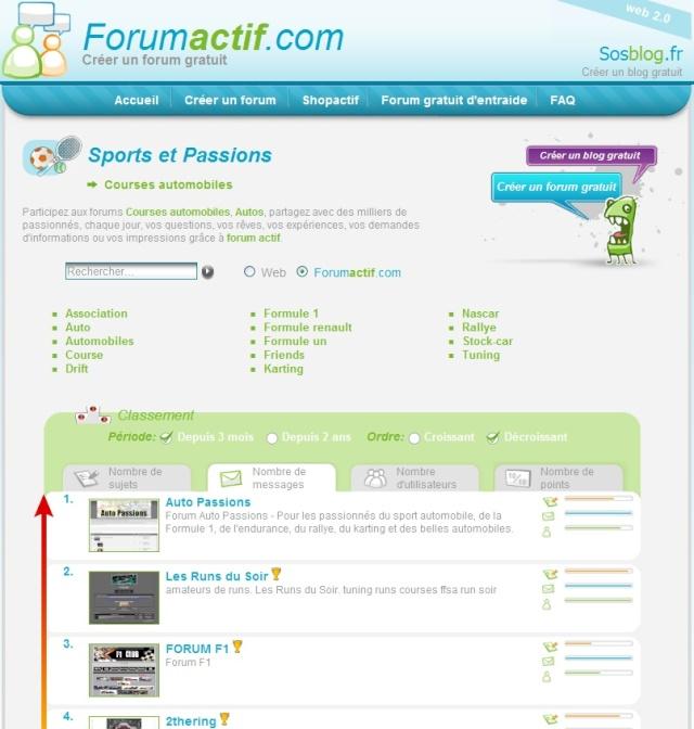 Statistiques et nouveautés du forum - Page 3 Classe12