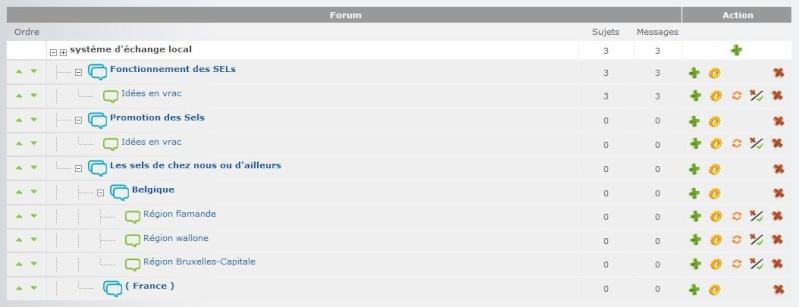 [résolu] Je ne parviens pas à afficher les catégories... Forum210