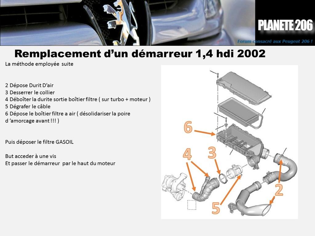 REMPLACEMENT DEMARREUR 206 1.4 Hdi  ( TUTO  en cours) Diapos13