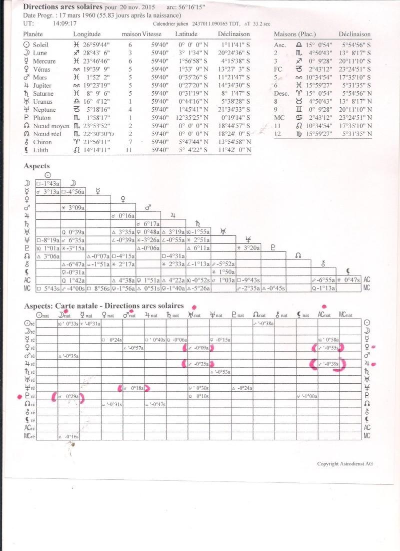 Arcs solaires et transits. - Page 2 Arc_so10