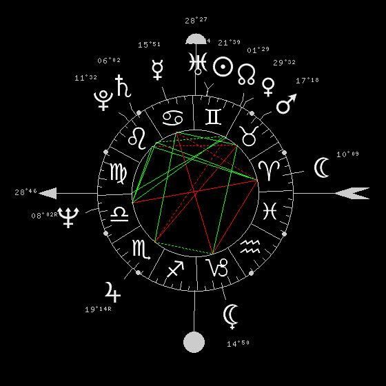 Uranus soleil inaspectés - Page 2 Tn10