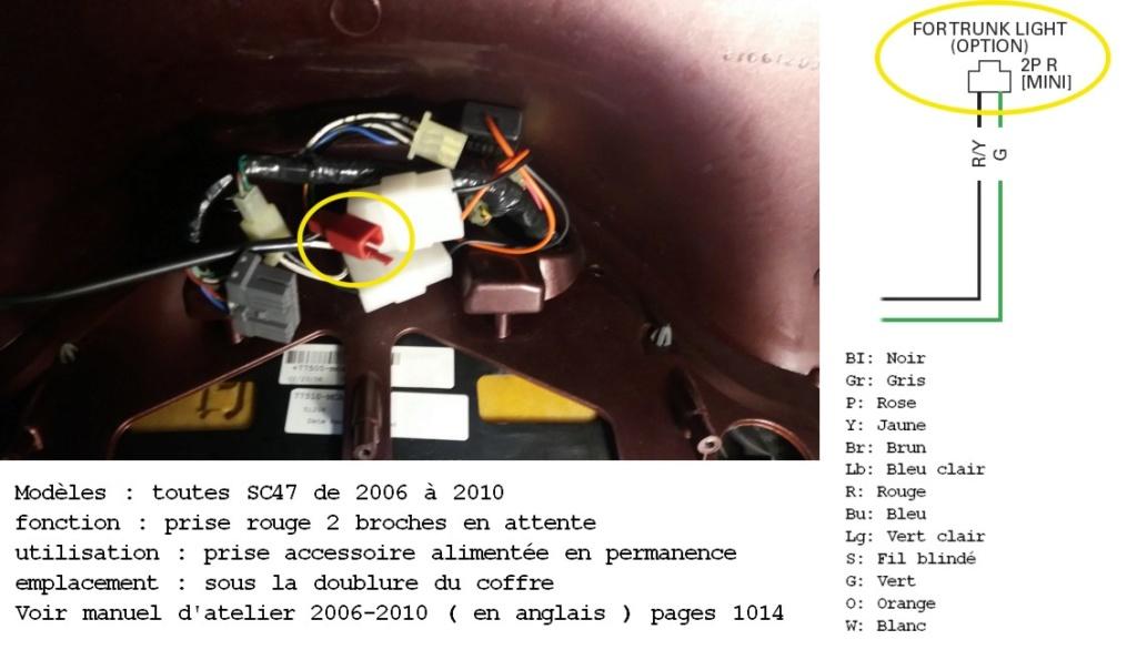 """Emplacement et rôle des différents connecteurs """"dispo"""".... Eclair10"""